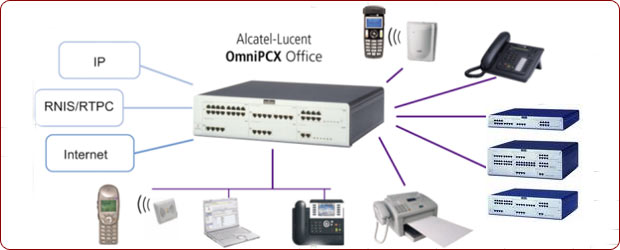 Installation reseaux telephonique alarme cablage angouleme i t c sarl - Pabx alcatel omnipcx office ...